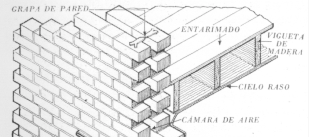 Warland cavity wall